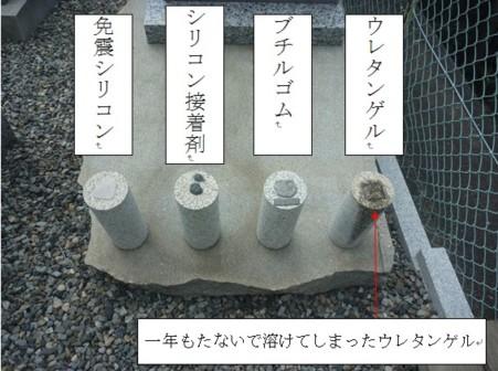 地震対策商品の耐久テスト