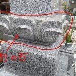 石の産地偽装
