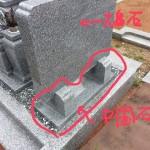 富士墓石の大島石の偽装墓誌
